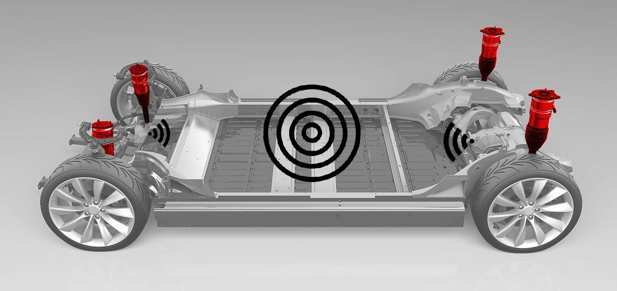 Exclusive: Tesla Model Z is first wireless car